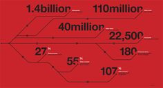 Infographic of the Day: Old Spice's Wildly Successful Bodywash Ads