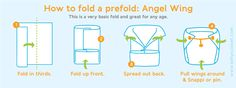 5 different ways to fold a prefold: newspaper, angel wing, bikini twist, jelly roll, & pad fold