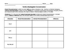 main events of to kill a mockingbird