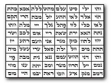 Only Light by Yehuda Berg - 72 Names of God