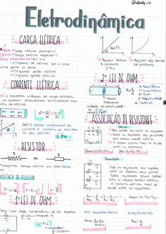 Study Desk Organization, School Organization, Planning School, Mental Map, Physics And Mathematics, Bullet Journal School, Pretty Notes, School Study Tips, Study Inspiration