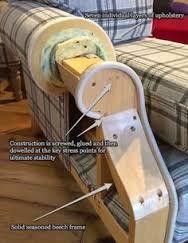 Картинки по запросу how to build a chesterfield sofa