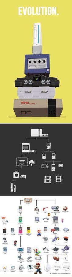 #Nintendo evolution.