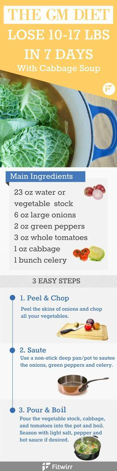 7 day GM cabbage soup diet to lose 10 to 17 pounds