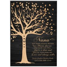 Personalized Gift for Nana Mothers day Gifts Custom Wall Plaque for Grandmother Grandma, Mimi, Mothers Day Thank You Gift (Black, 6'x 8') * Insider's special review you can't miss. Read more  : Home Decor Plaques