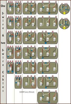 outlet wiring diagram (i\u0027m pinning a few of these here nice to keephow to connect switches and outlets basic electrical wiring, electrical diagram, electrical outlets,