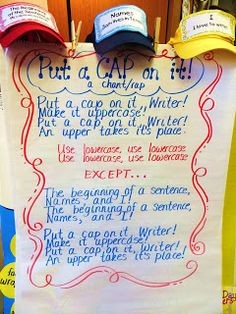 First Grade Wow: Put a Cap On it!!  Activity/Lesson to help students learn when to capitalize & when not to capitalize.