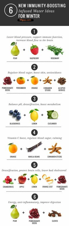 Top 6 Immunity-Boosting Infused Water Ideas #healthyfood #healthylifestyle #healthyrecipes