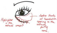 20 Makeup Tips That Nobody Told You About