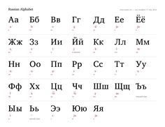 Cyrillic Alphabet, Alphabet Code, Alphabet Charts, Greek Alphabet, Alphabet For Kids, Russian Language Lessons, Russian Lessons, Russian Language Learning, Language Study