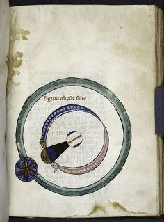 Diagram of an eclipse of the sun, with the moon casting a shadow cone. (ca. 1260)