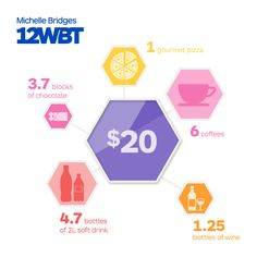 We know a way you could get more out of $20 a week! Michelle Bridges 12wbt, 12 Week Body Transformation, Eat Smart, Program Design, Training Programs, Drink Bottles, Health Fitness, Weight Loss, Motivation
