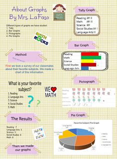 All about graphs #glogster #glogpedia #graphs