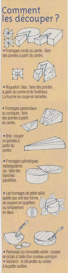 Comment découper le fromage? How to cut cheese ?