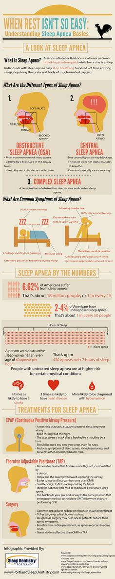 Understanding Sleep Apnea Infographic Headaches was my main symptom along with high blood pressure, acid reflux, and asthma as it got worse without treatment. Off all 11 meds today!!!!! Yes, 11......crazy!