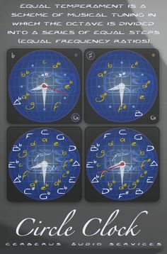 circle of fifths - Google Search