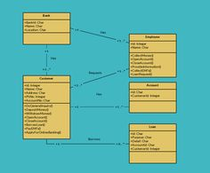UML Class Diagram Example - Face Recognition System Class ...