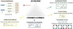mapa-mat-analise-combinatoria