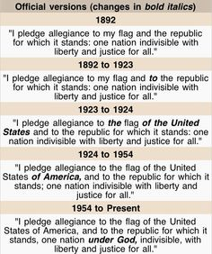 All the changes to the US Pledge of Allegiance