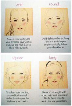 Blush application tips