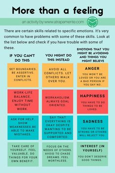 Mental Health Test, Mental Health Therapy, Mental And Emotional Health, Emotional Awareness, Mental Health Awareness, Understanding Emotions, More Than A Feeling, Emotional Regulation, Self Compassion
