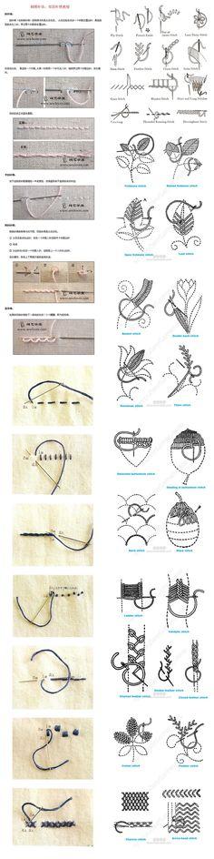 Diferentes puntos de bordado