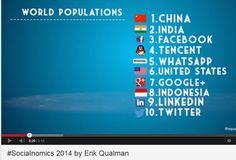 #Socialnomics 2014 by Erik Qualman - YouTube