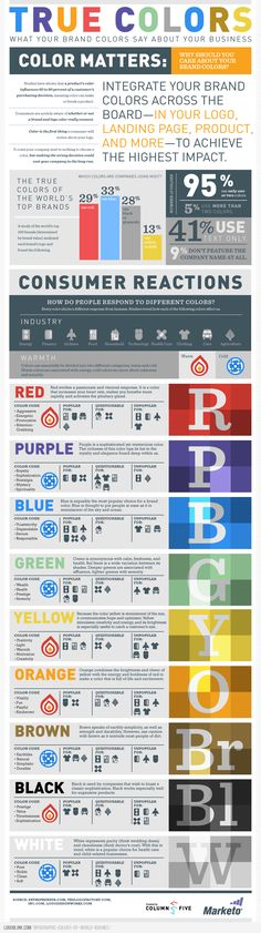 Infographic: colors of world brands - Logoblink.com
