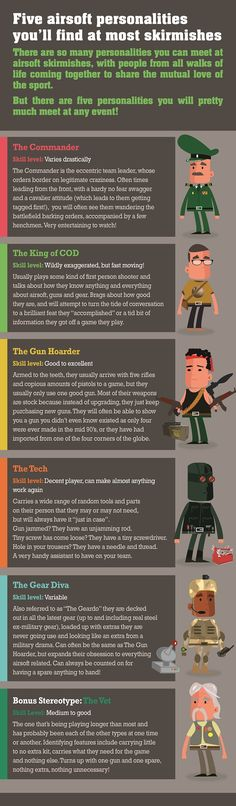 Five personalities you will typically meet at airsoft skirmishes! Which one are you?