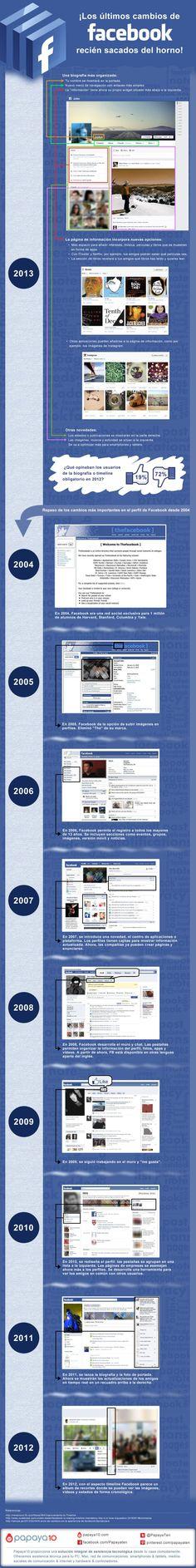Los últimos cambios de FaceBook #infografia #infographic #socialmedia