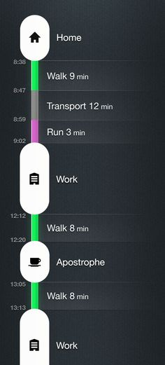 Moves iPhone app; Timeline