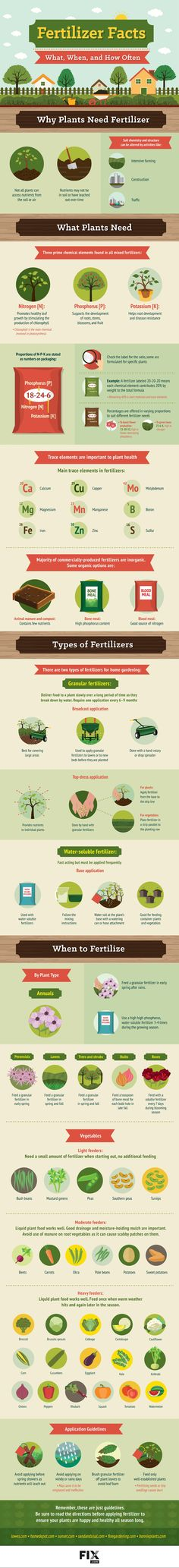 Using soils can make