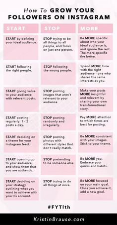 Are you a creative female entrepreneur, blogger or small business owner wondering how to grow your followers on Instagram? Here are a few easy tips and strategies of things you should start doing, stop doing and what you should do more of. Check out my account on Instagram and don't forget to follow me for more tips.