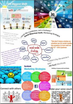 Strategy Social Media Marketing