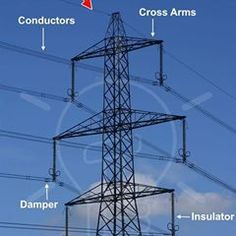 Electrical Technology (@electricaltechnology) • Instagram photos and videos Engineering Companies, Conductors, Insulation, Utility Pole, Did You Know, Technology, Electrical Engineering, Photo And Video, Omega