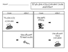 A Cause and Effect worksheet to correspond with the story If You Give a Pig A Pancake by Laura Numeroff...