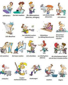 Verbos útiles para usar en el día a día!!!