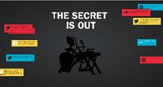 The Secret Is Out! The Cybex Arc Trainer.