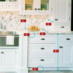 Standard measurements and rules of thumb for configuring kitchen cabinetry layouts. | Photo: courtesy of Signature Custom Cabinetry | thisoldhouse.com