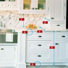 illustration of standard cabinet measurements