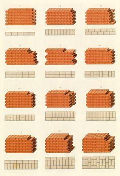Victorian Brick and Terra-Cotta architecture Stone Wall Design, Brick Design, Brick Masonry, Masonry Work, Brick Architecture, Architecture Details, Brick Bonds, Civil Engineering Design, Brick Bbq