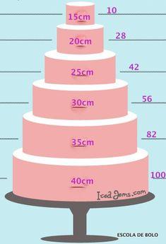 CakeServingsGuideIcedJems-001-1