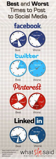 Best and worst times to post on Social Media  Social Media Tips like this one will always be relevant. These times, as you can see, are for #linkedin   #pinterest  and #facebook  .  Posting at these times  will allow your post to be seen when these networks are most active.