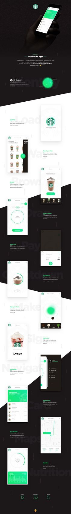 39 best starbucks online coupon codes images on pinterest this project is a visual concept of the design of starbucks ios app and the fandeluxe Image collections