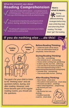 Reading Comprehension Parent