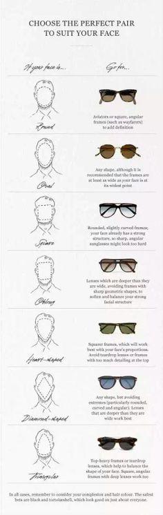 types shades men