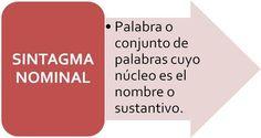 Sintagma Nominal (SN)