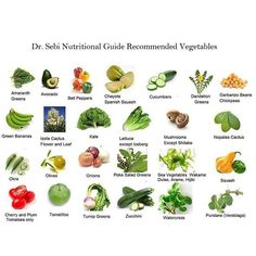 Dr Sebi vegetable guide