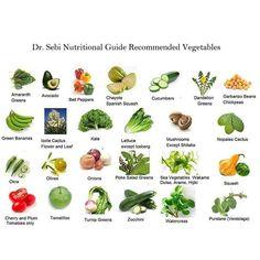 Dr Sebi vegetable guide