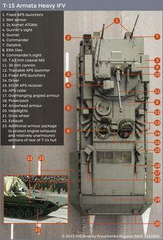 El Vehículo principal de combate de la Federación Rusa  T-15 Armata / Heavy IFV. (IHS/Andrey Kryuchenko/Russian MoD)